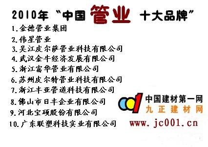 中国管材十大品牌拉响建材下乡第一炮